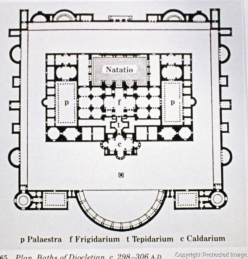 Floor plan of the Baths of Diocletian, Rome Italy, 298 -b 306 BCE.