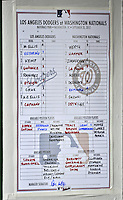 20 September 2012: The game lineup sheet is posted to the Los Angeles Dodgers dugout wall prior to a game against the Washington Nationals at Nationals Park in Washington, DC. The Nationals defeated the Dodgers 4-1, clinching a playoff birth: the first time for a Washington franchise since 1933. Mandatory Credit: Ed Wolfstein Photo