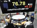 Tokyo Stock Exchange - Aug. 22