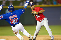 Oklahoma City RedHawks shortstop Angel Sanchez #36 turns a double play during the Pacific Coast League baseball game against the Round Rock Express on June 15, 2012 at the Dell Diamond in Round Rock, Texas. The Express shutout the RedHawks 2-1. (Andrew Woolley/Four Seam Images)..