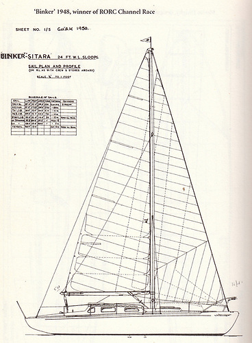 The innovative 32ft Binker won the RORC Channel Race of 1948 overall, but was sold into Portuguese ownership almost immediately afterwards and cased being a front-line competitor
