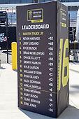 MENCS Playoffs Leaderboard