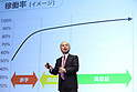 Softbank Group first half financial results