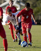 2007 Nike Friendlies, which are taking place from Dec. 6-9 at IMG Academies in Bradenton, Fla.