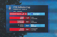 5th September 2021; Toledo, Ohio, USA;  The scoreboard on the 17th hole shows Europe up 6 1/2 to 5 1/2 after the morning Four-Ball competition during the Solheim Cup on September 5th