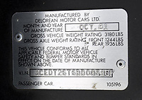 "COPY BY TOM BEDFORD<br /> Pictured: The chassis plate of the Delorean car once belonged to actor Patrick Swayze that was sold at auction<br /> Re: The iconic black leather jacket worn by Patrick Swayze in the hit film Dirty Dancing has sold for $50,000 (£38,612) at auction.<br /> It was bought by a fan after the tragic actor's wife decided to sell his movie memorabilia. <br /> The jacket had a reserve of just $6,000(£4,630) at the auction in Los Angeles but an internet bid of $25,000(£19,300) was received before the auction started.<br /> The salesroom erupted with applause when the hammer came down at $50,000.<br /> Auctioneer Darren Julien said: ""We always knew it would fetch big bucks.<br /> ""The jacket is the holy grail for Patrick Swayze fans and there are a lot out there.""  <br /> The heart throb actor wore the James Dean-style jacket throughout Dirty Dancing including the  scene where he says: ""Nobody puts Baby in a corner"".<br /> The jacket belonged to Swayze before the movie was made in 1987.<br /> Dirty Dancing was a low-budget movie and most of the clothes Swayze's wore were his own, including the leather jacket.<br /> Mr Julien said: ""Because it was his jacket he got to keep it after the movie and wore it whenever he felt like it."