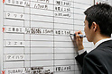 Japan's wage growth falls short of Abe's target
