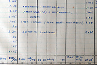 """BNPS.co.uk (01202) 558833<br /> Pic:  ZacharyCulpin/BNPS<br /> <br /> PICTURED: Log book entry, """"ESCORT TO CHURCHILL""""<br /> <br /> The fascinating logbooks of a hero Spitfire pilot who escorted Winston Churchill over the Rhine have been discovered during a house clearance.<br /> <br /> Flight Officer Joseph Staples, of 74 Squadron, 145 Wing, racked up hundreds of missions during World War Two.<br /> <br /> In early 1945, he flew alongside Allied bombers on German raids to protect them from the constant Luftwaffe threat.<br /> <br /> His dangerous sorties were all recorded in his meticulously-kept logbooks alongside very matter-of-fact descriptions of them."""