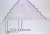 Drawing of an Egyptian pyramid and shafts.