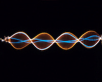 STANDING OR TRANSVERSE WAVE IN VIBRATING CORD<br /> Four Waves<br /> As result of the relationship between frequency of wave, wavelength & tension of cord. Adjustment of tension has resulted in four waves.