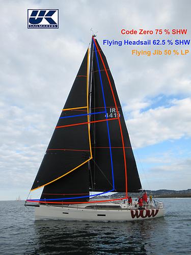 Flying headsail