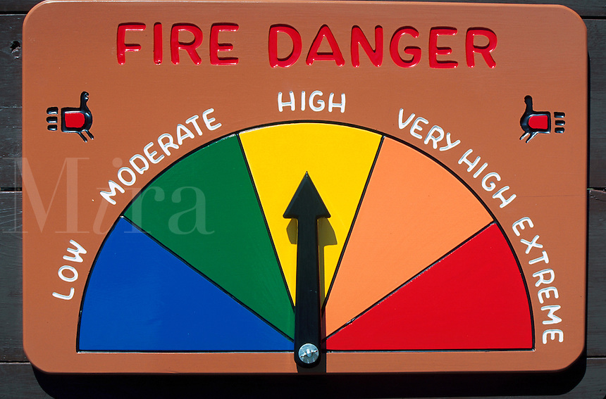 Fire danger indicator sign