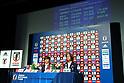 FIFA Women's World Cup France 2019 Japanese team announced