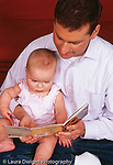 baby girl 8 months old father, read to vertical