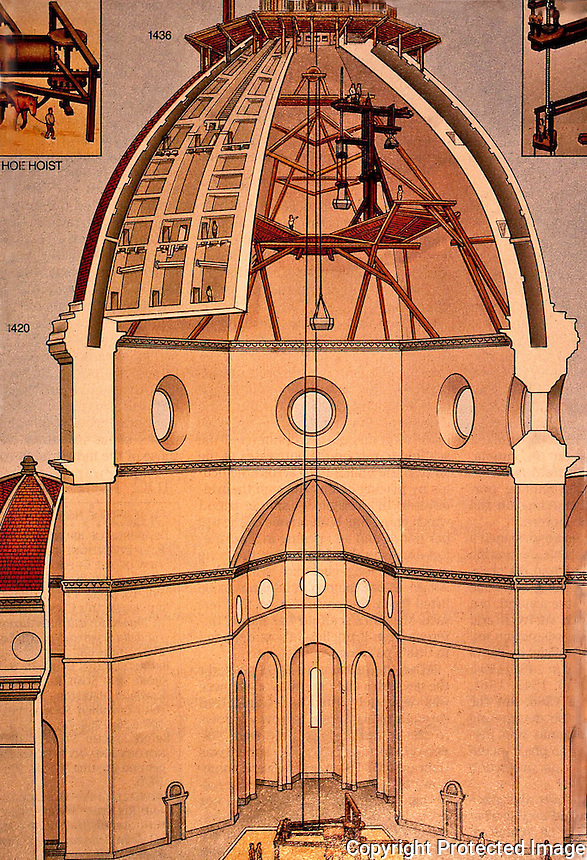 "Technology:  The Duomo--Construction, 1420-1438.  Santa Maria Del Fiore.  Gustina Scaglia, ""Building the Cathedral in Florence"".   Scientific American, Jan. '91."