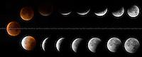 28.09.2015 - Total Lunar Eclipse & Red Super Moon