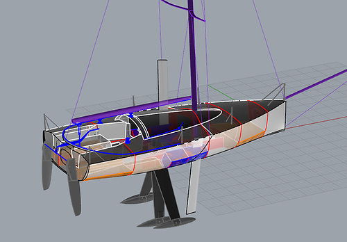 As the foil in use will be on the opposite side to the canting keel, both will be operating in relatively undisturbed water.