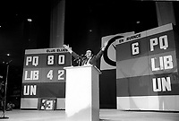 Gerald Godin speech on election night, April 13, 1981.<br /> <br /> The PQ  got elected for a second term