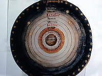 Science:  The Ptolemaic System.  No source.  Roger Lewin, IN THE AGES OF MANKIND.