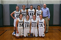 8th Grade Girls Basketball 11/10/18