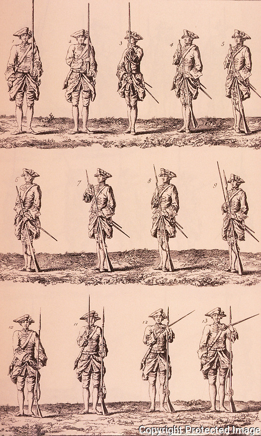 Technology:  Drill and Maneuver.  ENCYCLOPEDIE.  Reference only.