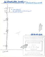 1984 04 29 FIN - LABONTE Jean - CMM