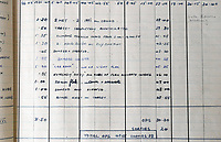 """BNPS.co.uk (01202) 558833<br /> Pic:  ZacharyCulpin/BNPS<br /> <br /> Pictured: Flight log books entries include, Extremely Dicey"""" All kinds of Flak Accurate and intense and """"Bombs Right on Target""""<br /> <br /> The fascinating logbooks of a hero Spitfire pilot who escorted Winston Churchill over the Rhine have been discovered during a house clearance.<br /> <br /> Flight Officer Joseph Staples, of 74 Squadron, 145 Wing, racked up hundreds of missions during World War Two.<br /> <br /> In early 1945, he flew alongside Allied bombers on German raids to protect them from the constant Luftwaffe threat.<br /> <br /> His dangerous sorties were all recorded in his meticulously-kept logbooks alongside very matter-of-fact descriptions of them."""