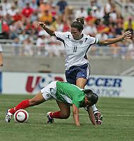 Julie Foudy, USA v Mexico, 2004.