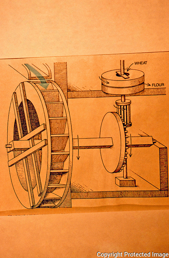 Roman Technology: Gearing Mechanism, Mills at Baregal. Converting horizontal to verticle rotation gear larger than pinion to speed grinding.  A. Trevor Hodge, SCI AM, Nov. '90.
