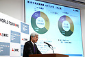 Mitsubishi Heavy Industries (MHI) announces third quarter financial result