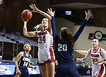 Oral Roberts vs South Dakota Women Summit League