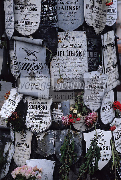 Europe/Pologne/Varsovie: Ghetto de Varsovie