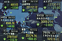 Nikkei stock drops 2.08 % after Greek ''No'' vote
