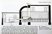 Diagram of Roman baths hypocaust system
