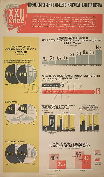 New strain on capitalism's general crisis. 1962<br /> Twenty-Second Communist Party Congress Series, 1960-1962