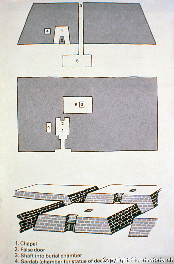 Egyptian drawing of chapel and burial chamber.