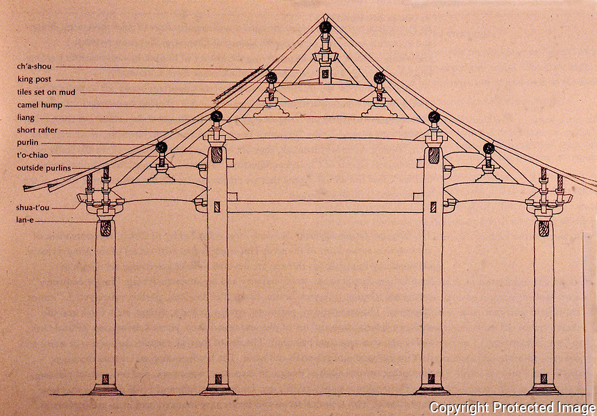 China:  Chinese Architecture--Chinese timber frame building. Section showing flexible beam skeleton supporting curved roof.
