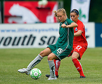 St. Louis Athletica midfielder Amanda Cinalli (15) keeps the ball away from Washington Freedom defender/midfielder Ali Krieger (27) during a WPS match at Anheuser-Busch Soccer Park, in Fenton, MO, June 20 2009. Washington  won the match 1-0.