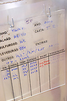 tinta roriz sign on tank quinta do vallado douro portugal