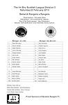 Official teamsheet for Berwick Rangers v Rangers on 23rd February 2013