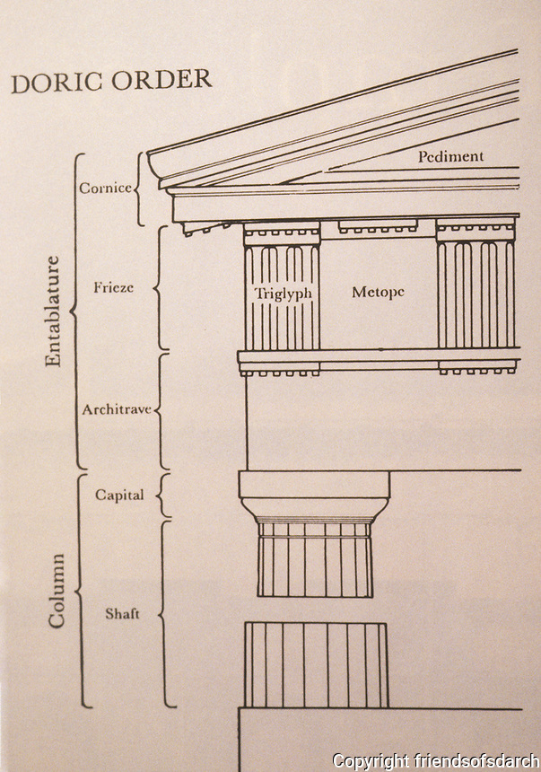 Athens: Greek Architecture--the Doric Order. Column and Entablature. Reference only.
