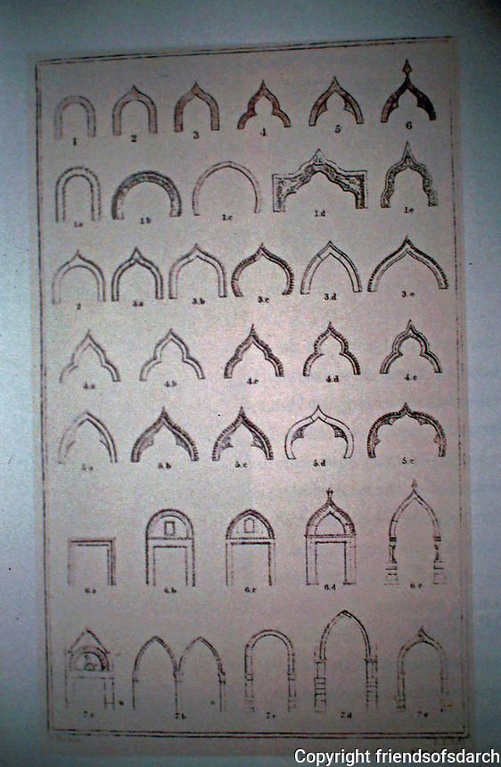 John Ruskin's Order of Venetian Gothic Arches. Vol. 2 of the Stones of Venice. The diagram shows the six orders of Venetian windows that he developed, with the two bottom rows being successive styles of arched doorways. 1853.