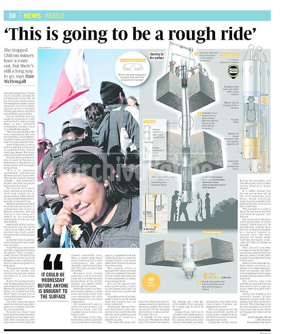 Sunday Telegraph, Londres, UK