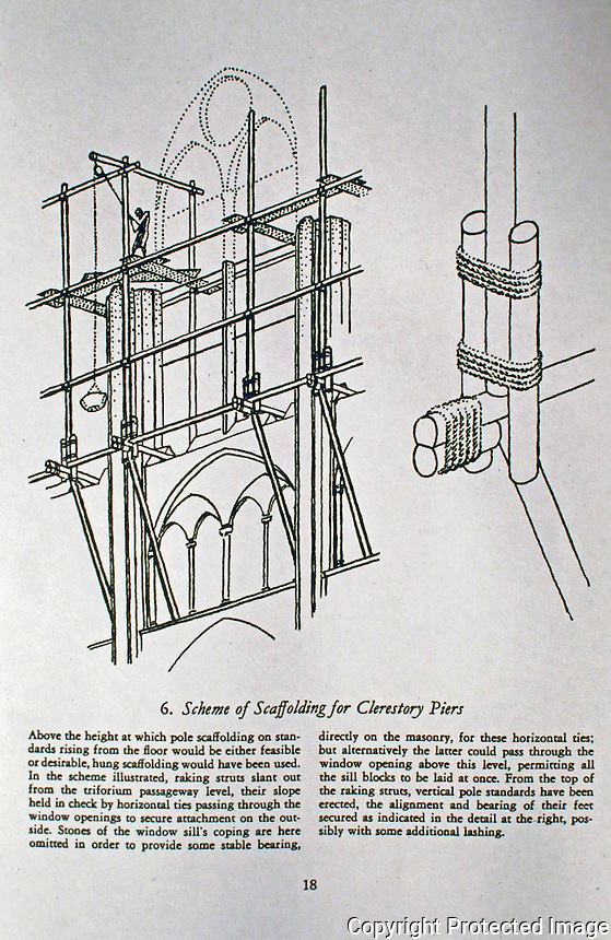 Teaching Aid: Scheme of Scaffolding for Clerestory Piers.