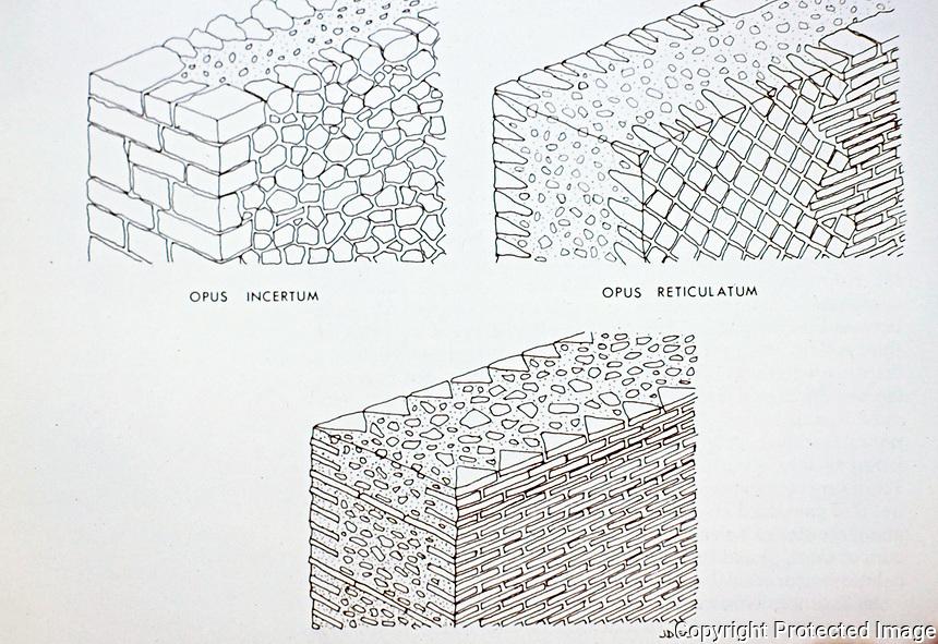 Detail diagram of Roman brickwork showing construction techniques showing opus incertum, opus reticulatum and opus latericium