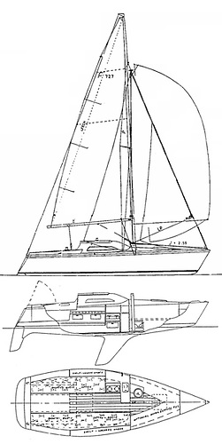 Bruce Farr classic – the Farr 727 plans from 1977.