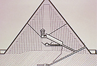 The Great Pyramid of Giza is the oldest and largest of the three pyramids in the Giza pyramid complex bordering what is now El Giza.It is the oldest of the Seven Wonders of the Ancient World, and the only one to remain largely intact.