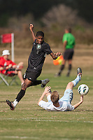 2012 U.S. Soccer Development Academy Winter Showcase.