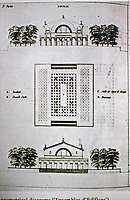"""Sample of the typology in Jean-Nicolas-Louis Durand's book """"Précis of the Lectures on Architecture"""" (1802–5)."""