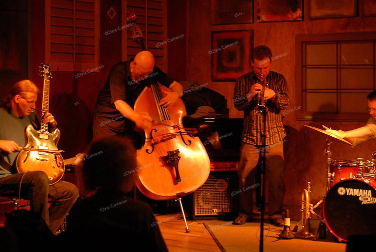Thorsten Mueller Band X